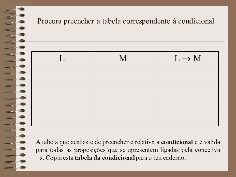 Procura preencher a tabela correspondente à condicional A tabela que acabaste de preencher é relativa à condicional e é válida para todas as proposições que se apresentem ligadas pela conectiva.