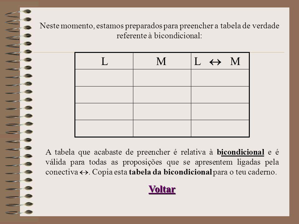 Neste momento, estamos preparados para preencher a tabela de verdade referente à bicondicional: L M M L A tabela que acabaste de preencher é relativa à bicondicional e é válida para todas as proposições que se apresentem ligadas pela conectiva.