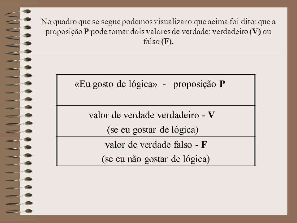«Eu gosto de lógica» - proposição P valor de verdade verdadeiro - V (se eu gostar de lógica) valor de verdade falso - F (se eu não gostar de lógica) No quadro que se segue podemos visualizar o que acima foi dito: que a proposição P pode tomar dois valores de verdade: verdadeiro (V) ou falso (F).