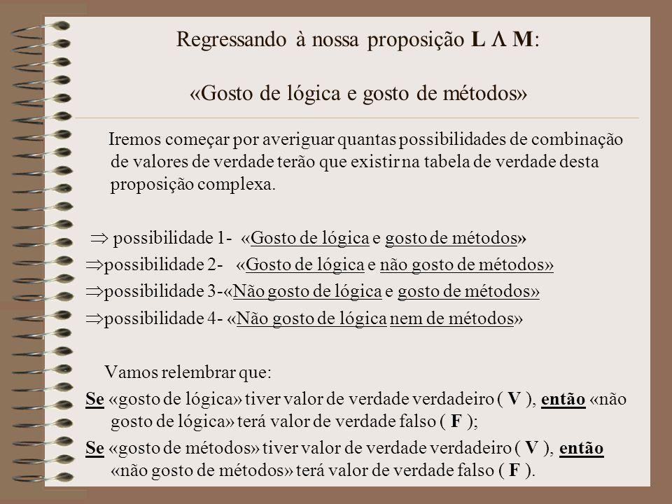 Regressando à nossa proposição L M: «Gosto de lógica e gosto de métodos» Iremos começar por averiguar quantas possibilidades de combinação de valores de verdade terão que existir na tabela de verdade desta proposição complexa.