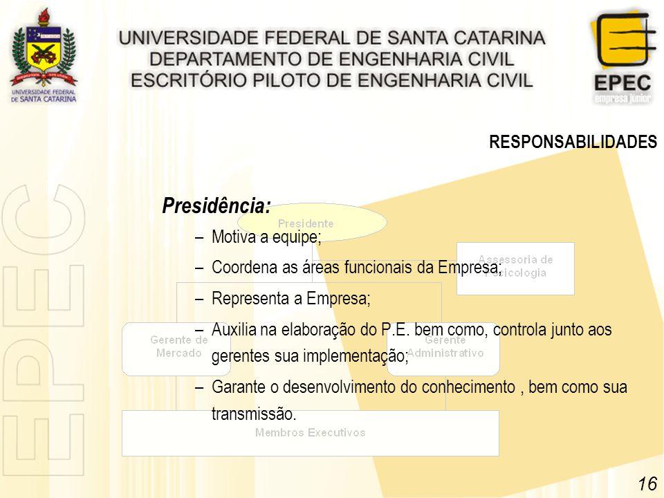 RESPONSABILIDADES Presidência: –Motiva a equipe; –Coordena as áreas funcionais da Empresa; –Representa a Empresa; –Auxilia na elaboração do P.E. bem c