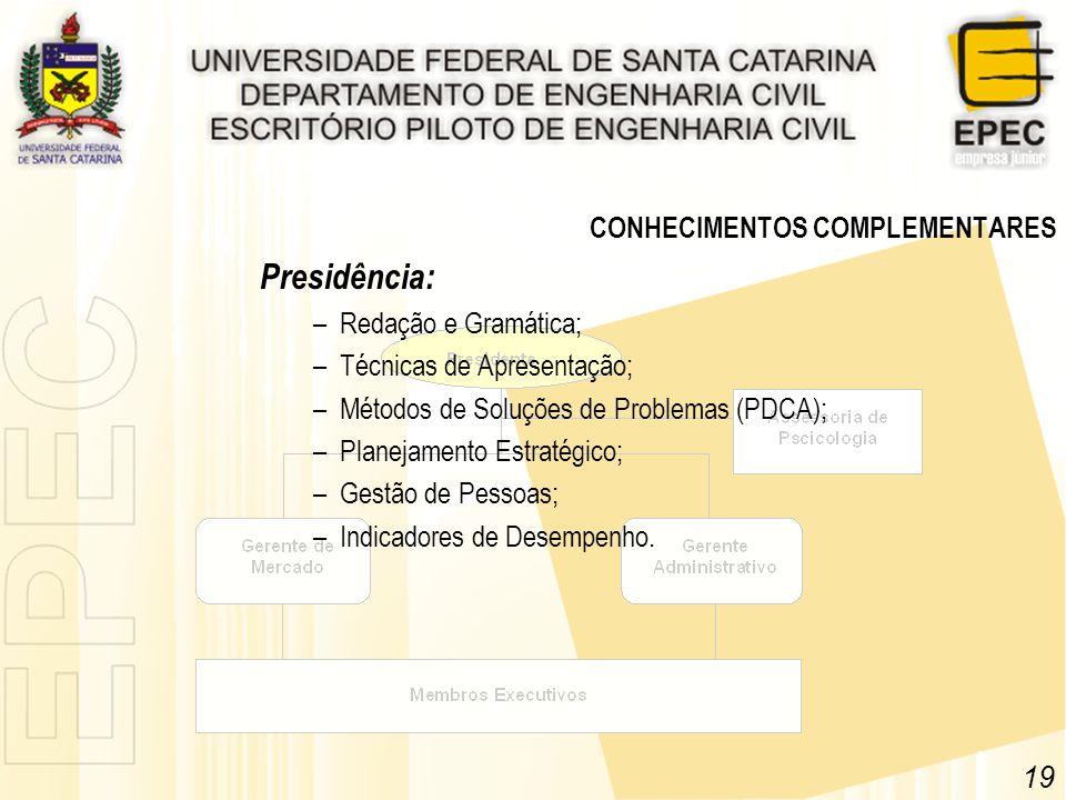 CONHECIMENTOS COMPLEMENTARES Presidência: –Redação e Gramática; –Técnicas de Apresentação; –Métodos de Soluções de Problemas (PDCA); –Planejamento Est