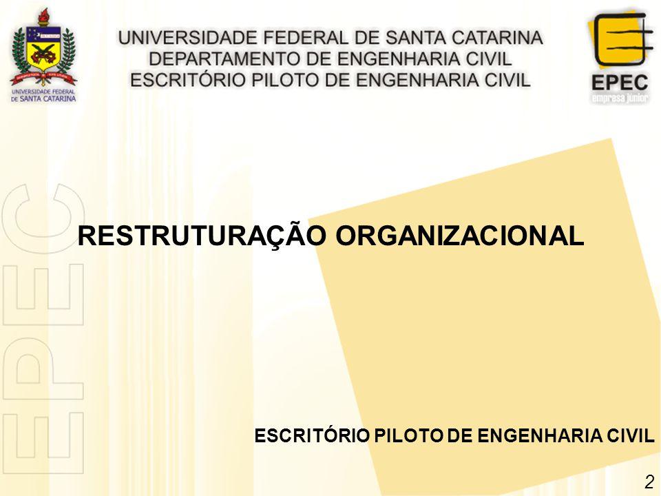 ESCRITÓRIO PILOTO DE ENGENHARIA CIVIL RESTRUTURAÇÃO ORGANIZACIONAL 2