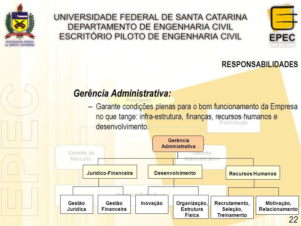 RESPONSABILIDADES Gerência Administrativa: –Garante condições plenas para o bom funcionamento da Empresa no que tange: infra-estrutura, finanças, recu