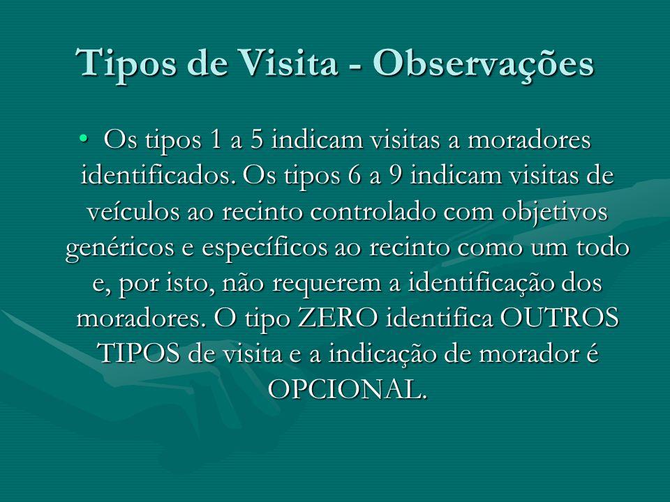 Tipos de Visita - Observações Os tipos 1 a 5 indicam visitas a moradores identificados. Os tipos 6 a 9 indicam visitas de veículos ao recinto controla