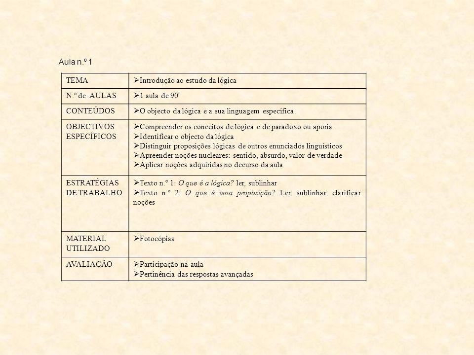 Aula n.º 1 TEMA Introdução ao estudo da lógica N.º de AULAS 1 aula de 90 CONTEÚDOS O objecto da lógica e a sua linguagem específica OBJECTIVOS ESPECÍFICOS Compreender os conceitos de lógica e de paradoxo ou aporia Identificar o objecto da lógica Distinguir proposições lógicas de outros enunciados linguísticos Apreender noções nucleares: sentido, absurdo, valor de verdade Aplicar noções adquiridas no decurso da aula ESTRATÉGIAS DE TRABALHO Texto n.º 1: O que é a lógica.