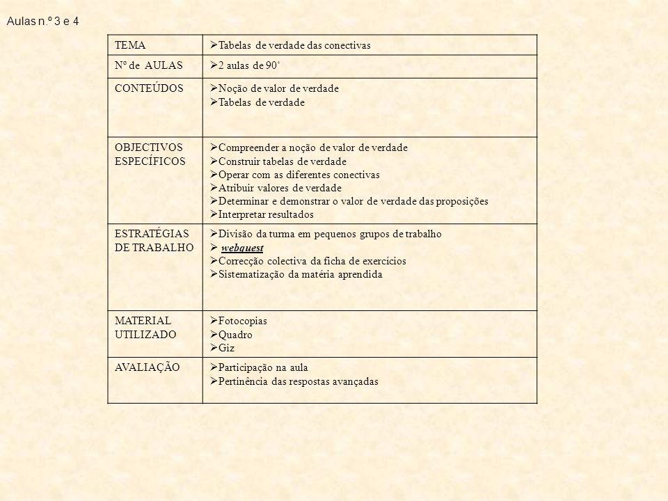 Aula n.º 2 TEMA Representação simbólica Nº de AULAS 1 aula de 90' CONTEÚDOS Distinções fundamentais para a compreensão da lógica proposicional e repre