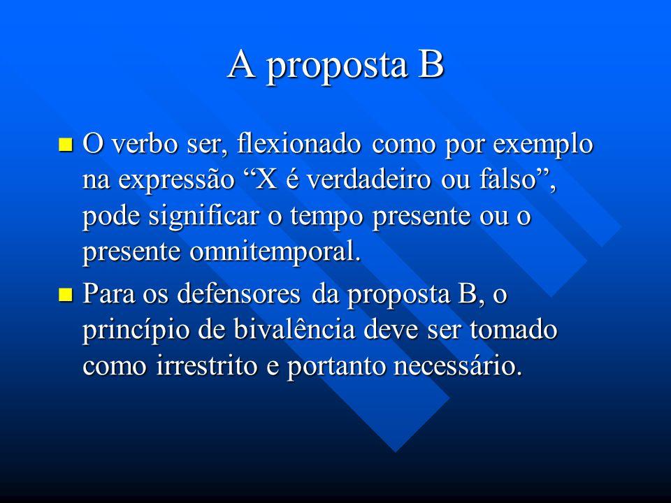 A proposta B Veritas sequitur esse rerum Veritas sequitur esse rerum A mudança é logicamente possível (contrapondo os argumentos eleáticos) A mudança