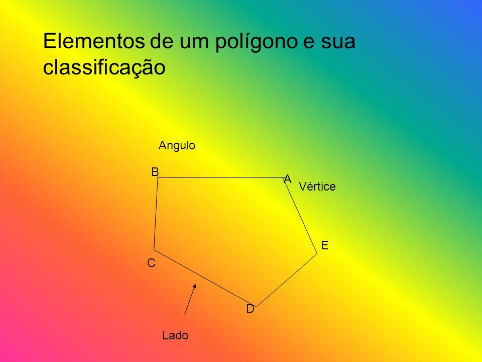 Lado C D E A B Angulo Vértice Elementos de um polígono e sua classificação