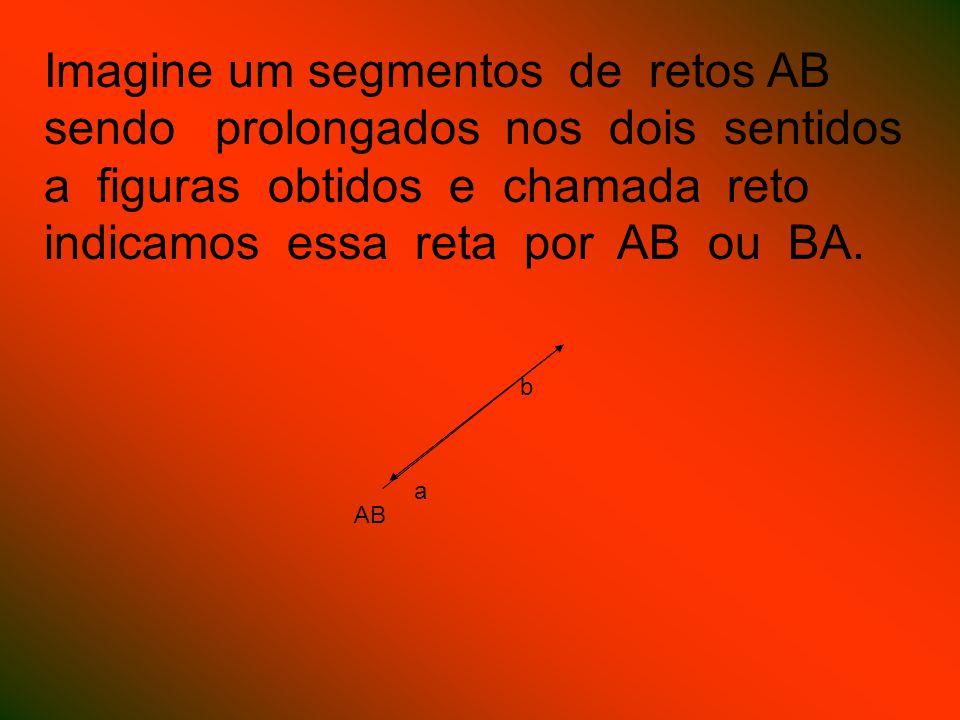 Imagine um segmentos de retos AB sendo prolongados nos dois sentidos a figuras obtidos e chamada reto indicamos essa reta por AB ou BA. a b AB