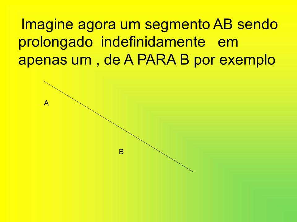 Imagine agora um segmento AB sendo prolongado indefinidamente em apenas um, de A PARA B por exemplo A B