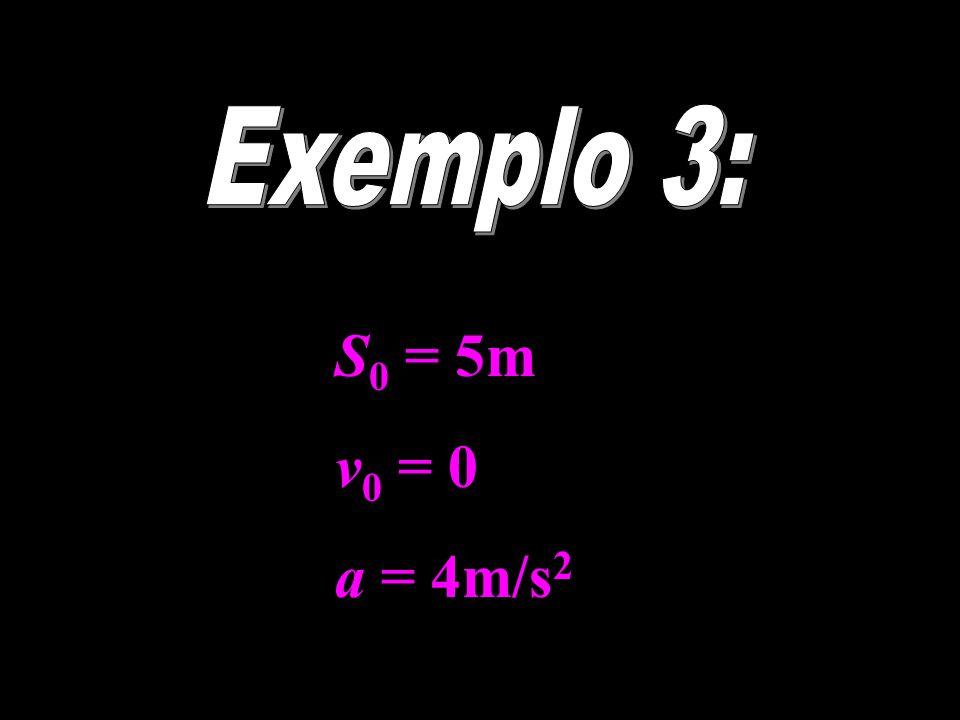 S 0 = 5m v 0 = 0 a = 4m/s 2