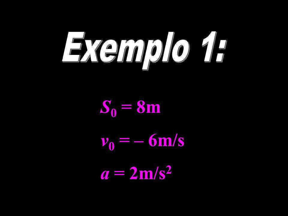 S 0 = 8m v 0 = – 6m/s a = 2m/s 2