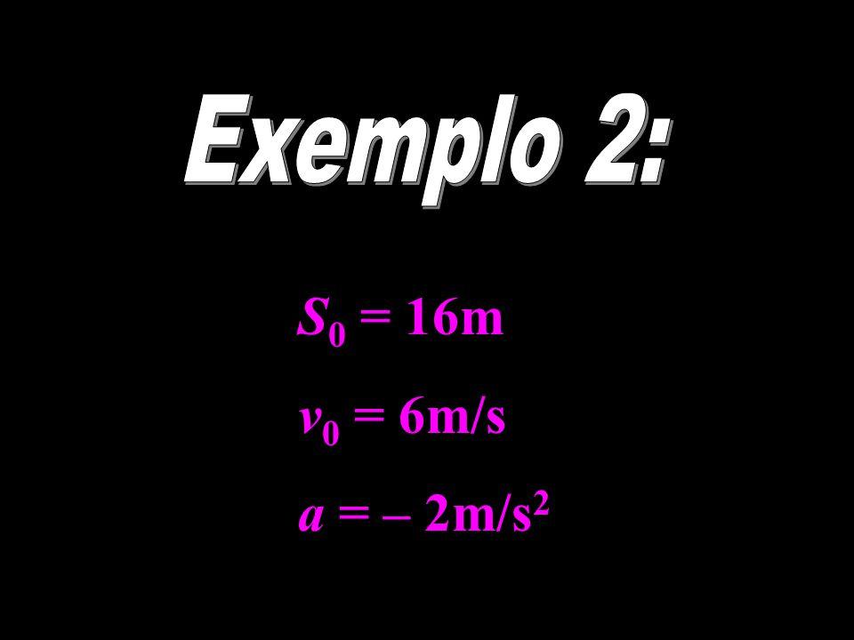 S 0 = 16m v 0 = 6m/s a = – 2m/s 2
