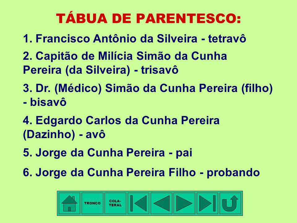 TRONCO - 1ª Família: SILVEIRA Membro mais antigo conhecido: Francisco Antônio DA SILVEIRA. Portugal ?, ± 1735-1745 - Nascimento. Arraial do Tejuco, MG