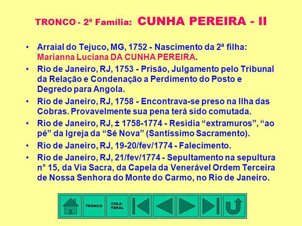 TRONCO - 2ª Família: CUNHA PEREIRA - I Membro mais antigo conhecido: Cap. de Dragões Simão DA CUNHA PEREIRA. Portugal, Minho ?, ± 1710-1715 - Nascimen
