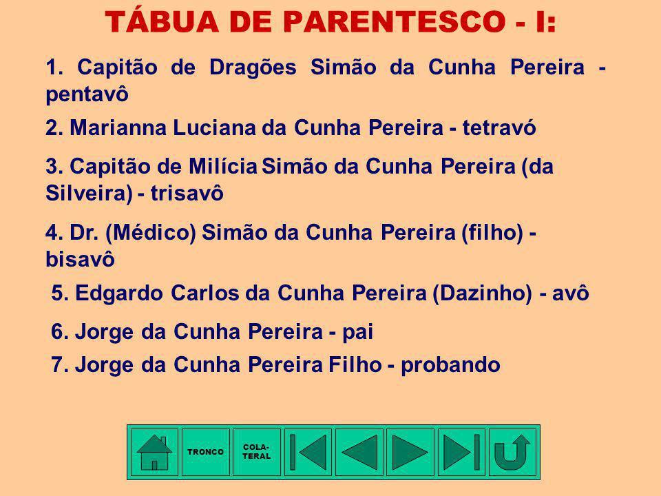 TRONCO - 2ª Família: CUNHA PEREIRA - II Arraial do Tejuco, MG, 1752 - Nascimento da 2ª filha: Marianna Luciana DA CUNHA PEREIRA. Rio de Janeiro, RJ, 1