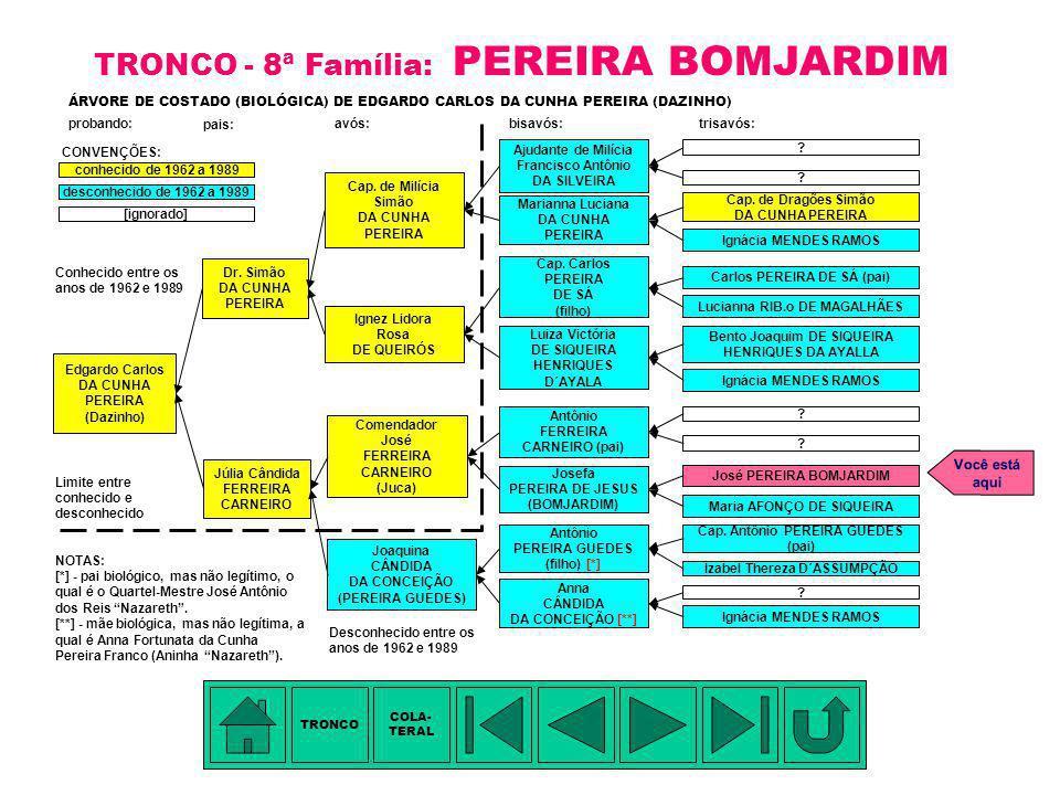 TÁBUA DE PARENTESCO: 1.Antônio Ferreira Carneiro (pai) - tetravô 2.Comendador José Ferreira Carneiro (Juca) - trisavô 3.Júlia Cândida Ferreira Carneir