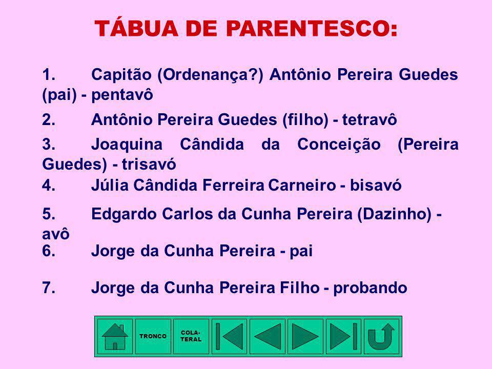 TRONCO - 9ª Família: PEREIRA GUEDES Membro mais antigo conhecido: Capitão Antônio PEREIRA GUEDES (pai). Freguesia de São Victor, do Arcebispado de Bra