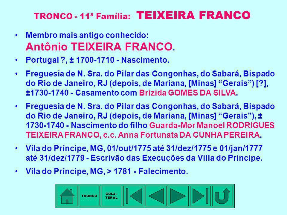 probando: pais: avós:bisavós:trisavós: ÁRVORE DE COSTADO (LEGÍTIMA) DE EDGARDO CARLOS DA CUNHA PEREIRA (DAZINHO) Edgardo Carlos DA CUNHA PEREIRA (Dazi