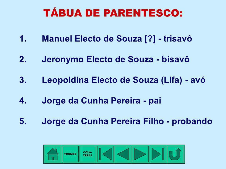 TRONCO - 12ª Família: ELECTO DE SOUZA Membro mais antigo conhecido: Tenente (GN) Jeronymo ELECTO DE SOUZA (pai), supostamente filho de um tal Manuel E