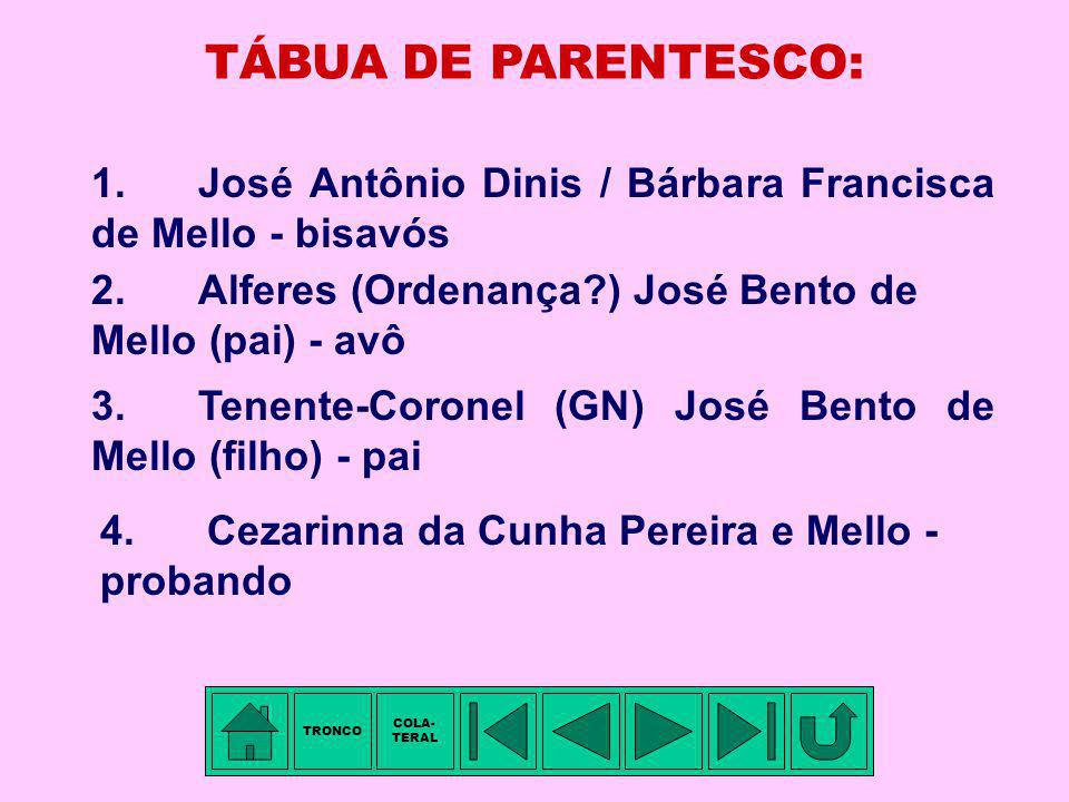 COLATERAL - 1ª Família: BENTO DE MELLO Membro mais antigo conhecido: Alferes (Ordenança?) José BENTO DE MELLO (pai), filho de José Antônio DINIS e de