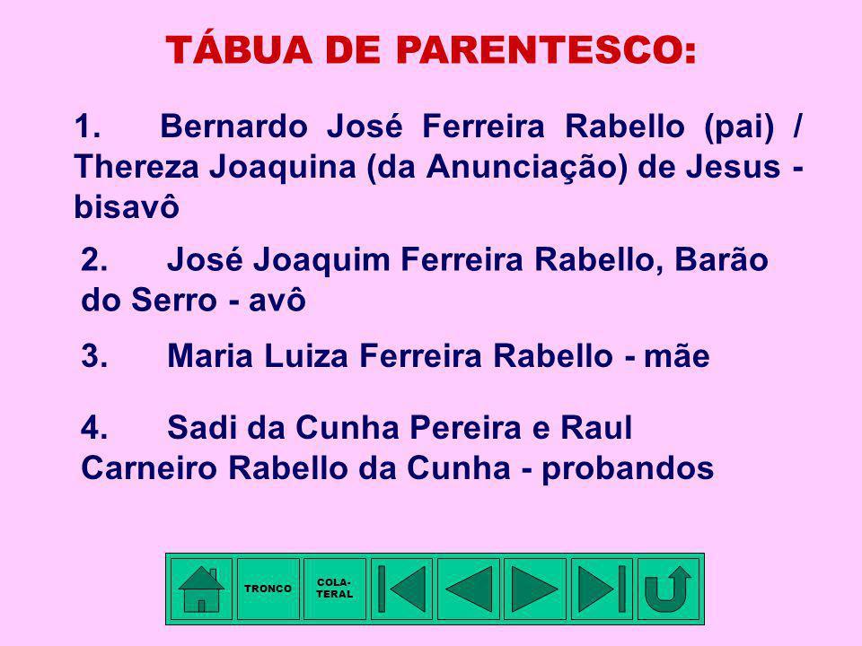 COLATERAL - 2ª Família: FERREIRA RABELLO Membro mais antigo conhecido: Comendador Bernardo José FERREIRA RABELLO (pai). Portugal [?], ± 1780 - Nascime
