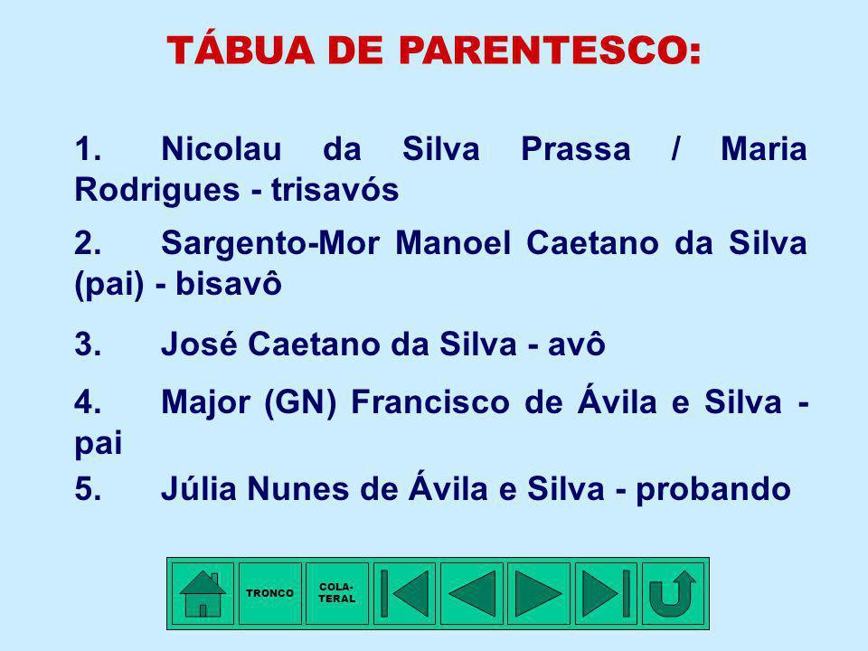 COLATERAL - 3ª Família: CAETANO DA SILVA Membro mais antigo conhecido: Sargento-Mor Manoel CAETANO DA SILVA (pai), filho de Nicolau DA SILVA PRASSA e