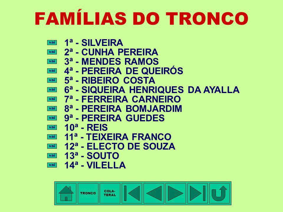 FAMÍLIAS DO TRONCO 1ª - SILVEIRA 2ª - CUNHA PEREIRA 3ª - MENDES RAMOS 4ª - PEREIRA DE QUEIRÓS 5ª - RIBEIRO COSTA 6ª - SIQUEIRA HENRIQUES DA AYALLA 7ª - FERREIRA CARNEIRO 8ª - PEREIRA BOMJARDIM 9ª - PEREIRA GUEDES 11ª - TEIXEIRA FRANCO 12ª - ELECTO DE SOUZA 13ª - SOUTO 14ª - VILELLA vai TRONCO COLA- TERAL 10ª - REIS vai