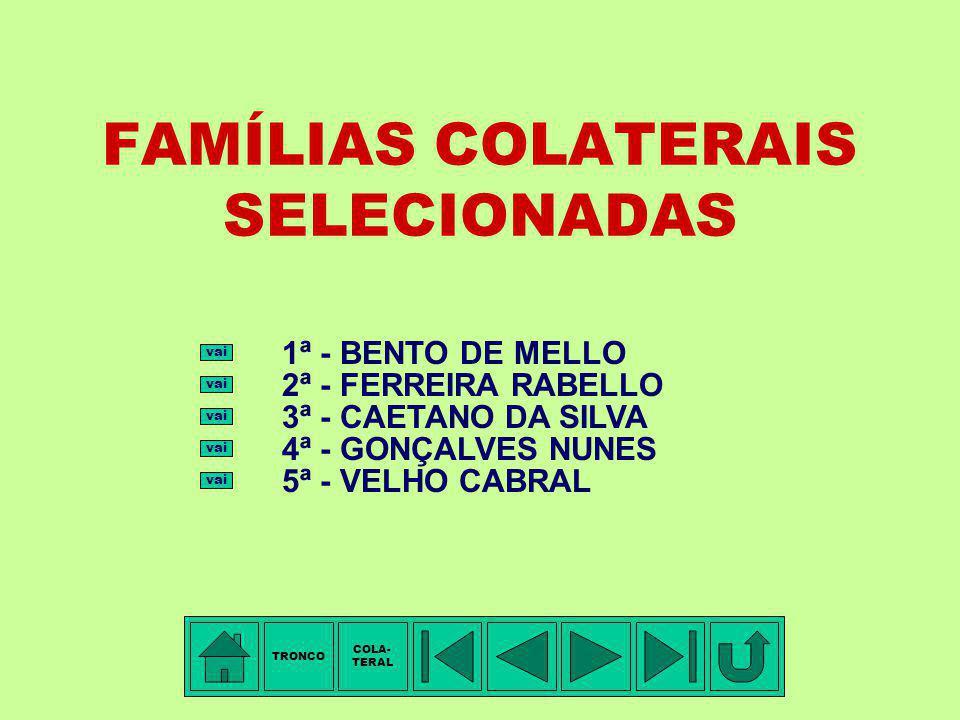 FAMÍLIAS COLATERAIS SELECIONADAS 1ª - BENTO DE MELLO 2ª - FERREIRA RABELLO 3ª - CAETANO DA SILVA 4ª - GONÇALVES NUNES 5ª - VELHO CABRAL vai TRONCO COLA- TERAL