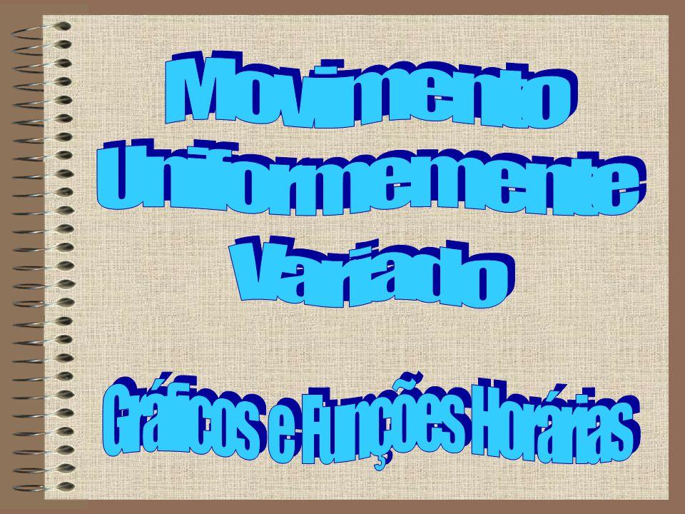 As equações do MUV são, portanto, as seguintes: v = v 0 + at S = (v 0 + v) t S = (v 0 + v) t2 S = v 0 t + at 2 S = v 0 t + at 22 v 2 = v 0 2 + 2a S S = S 0 + v 0 t + at 2 2 ou