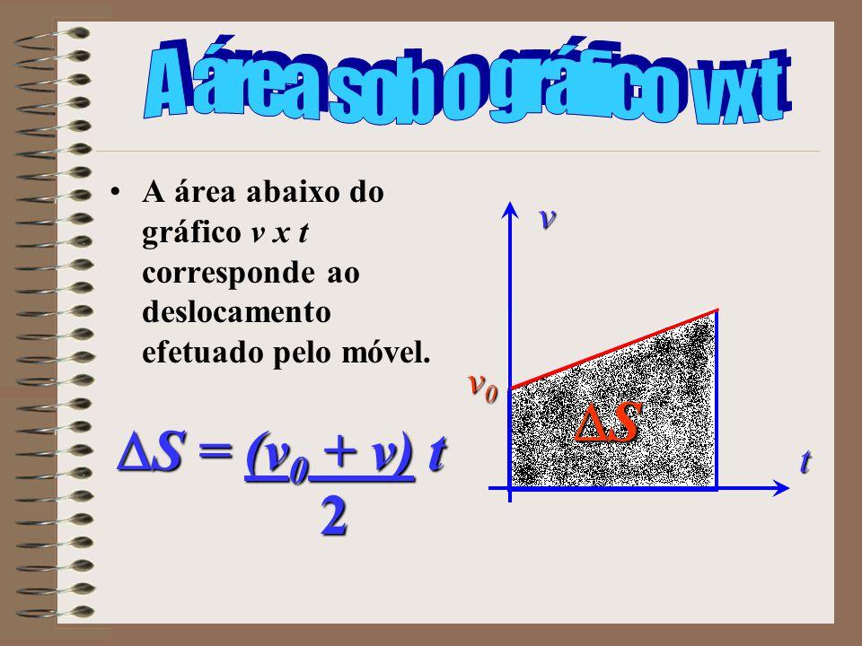 Finalmente, o gráfico S x t é representado por uma parábola (podendo ter sua concavidade vol- tada para cima ou para baixo).