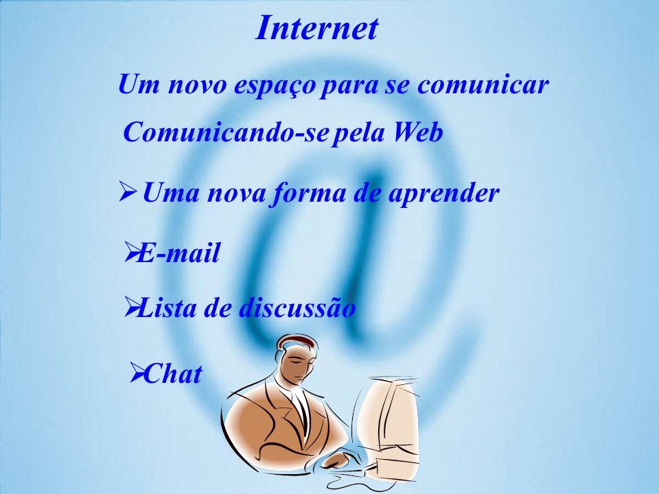 Comunicando-se pela Web Uma nova forma de aprender E-mail Lista de discussão Chat Internet Um novo espaço para se comunicar