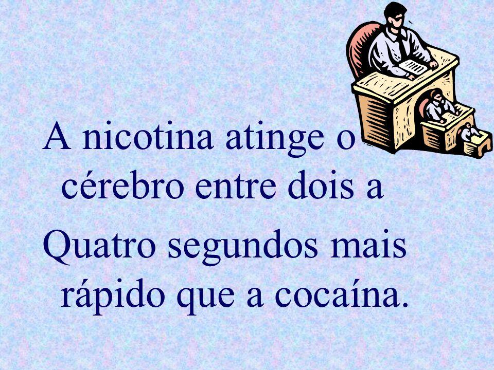 Frases sobre tabagismo Estima-se que, no Brasil, a cada ano, 80 mil Pessoas morram precocemente devido ao Tabagismo.