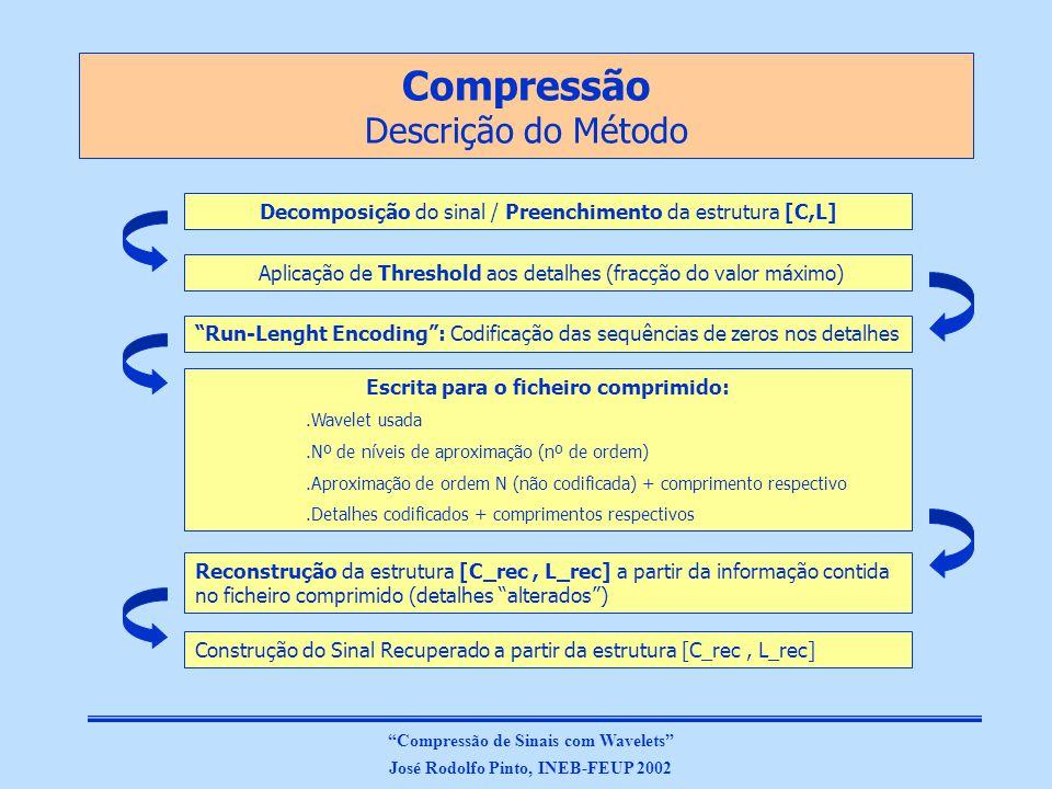 Compressão Descrição do Método Decomposição do sinal / Preenchimento da estrutura [C,L] Aplicação de Threshold aos detalhes (fracção do valor máximo) Run-Lenght Encoding: Codificação das sequências de zeros nos detalhes Escrita para o ficheiro comprimido:.Wavelet usada.Nº de níveis de aproximação (nº de ordem).Aproximação de ordem N (não codificada) + comprimento respectivo.Detalhes codificados + comprimentos respectivos Reconstrução da estrutura [C_rec, L_rec] a partir da informação contida no ficheiro comprimido (detalhes alterados) Construção do Sinal Recuperado a partir da estrutura [C_rec, L_rec] Compressão de Sinais com Wavelets José Rodolfo Pinto, INEB-FEUP 2002