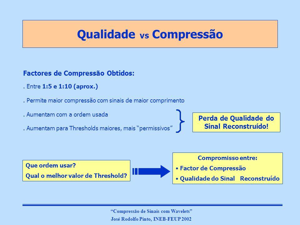 Qualidade vs Compressão Factores de Compressão Obtidos:.