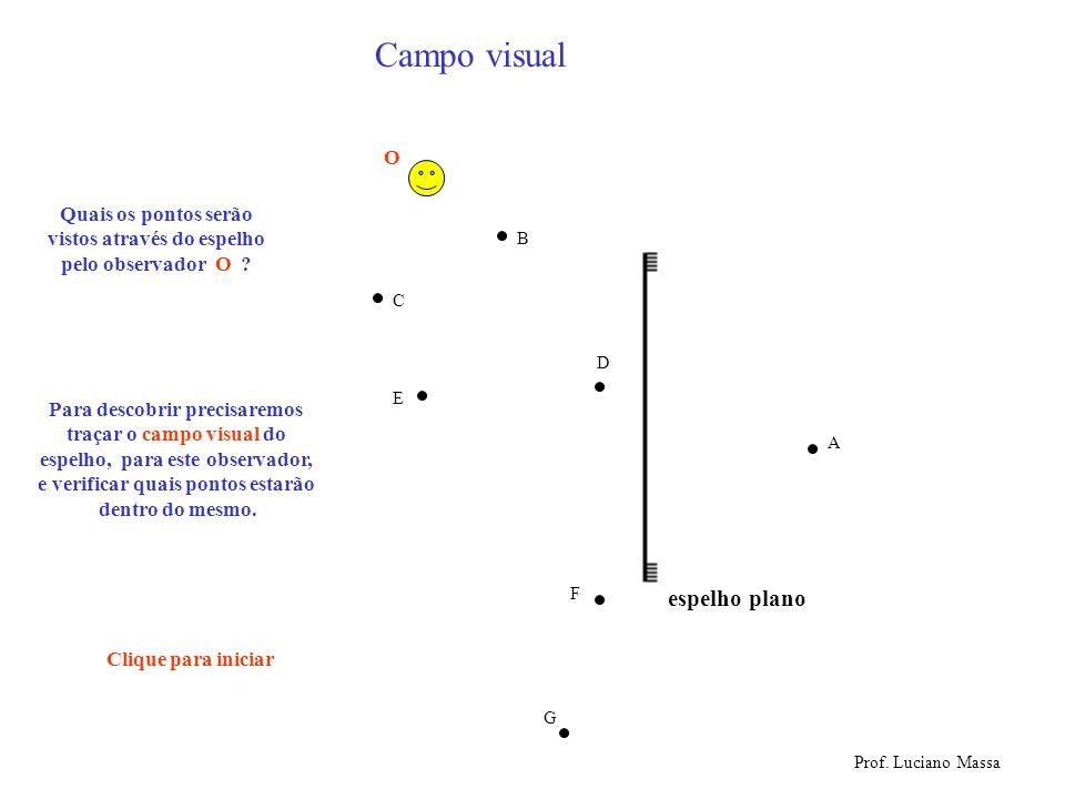 Campo visual Prof. Luciano Massa Quais os pontos serão vistos através do espelho pelo observador O ? O Para descobrir precisaremos traçar o campo visu