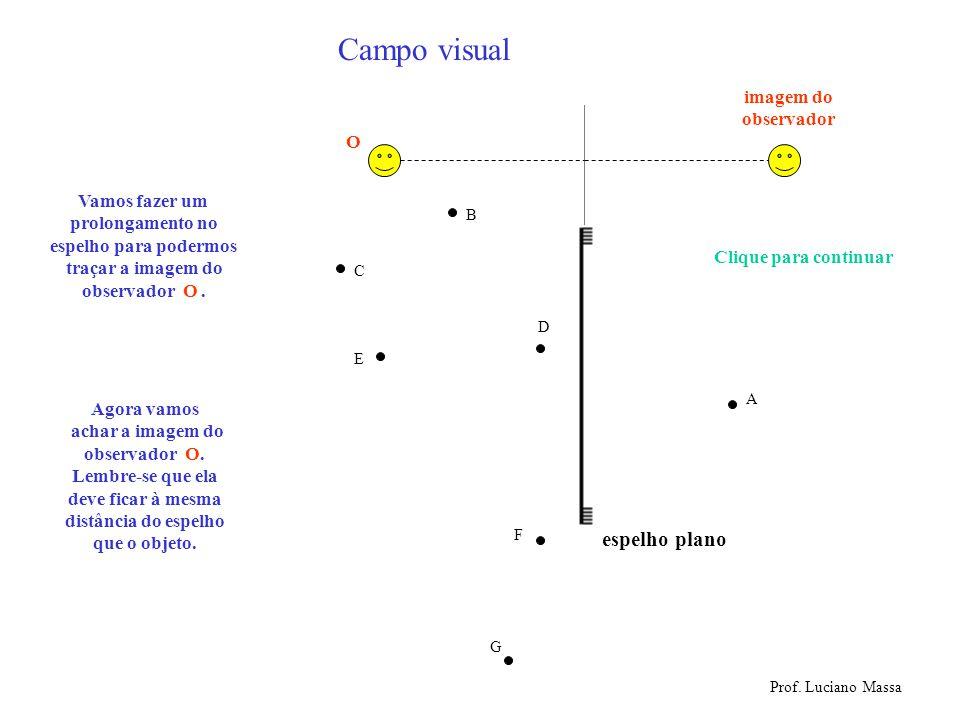 Campo visual Prof. Luciano Massa O A B C D E F G Vamos fazer um prolongamento no espelho para podermos traçar a imagem do observador O. Agora vamos ac
