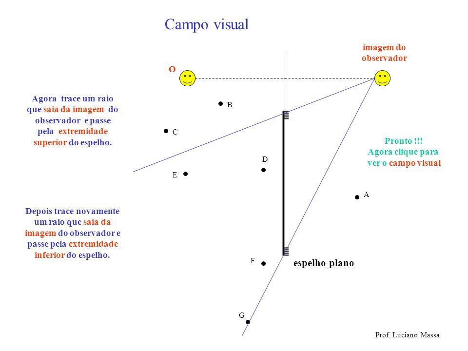 espelho plano Campo visual Prof. Luciano Massa O A B C D E F G imagem do observador Agora trace um raio que saia da imagem do observador e passe pela