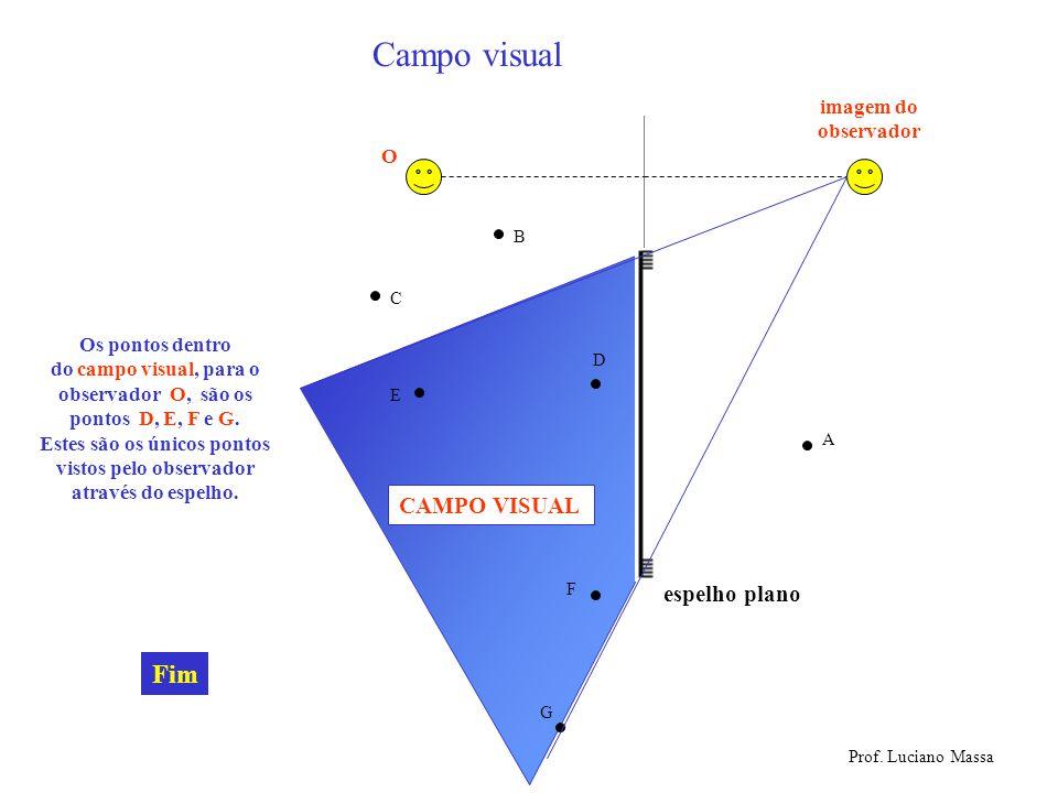 espelho plano Campo visual Prof. Luciano Massa O A B C D E F G imagem do observador CAMPO VISUAL Os pontos dentro do campo visual, para o observador O
