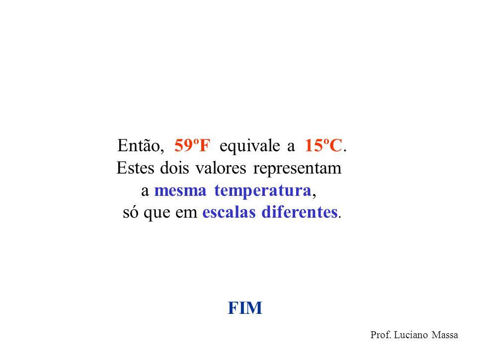 Suponha que você queira converter Fahrenheit (ºF) em Celsius (ºC) Da relação dada você só vai usar os termos que possuem F e C. C 5 = F - 32 9 Quanto