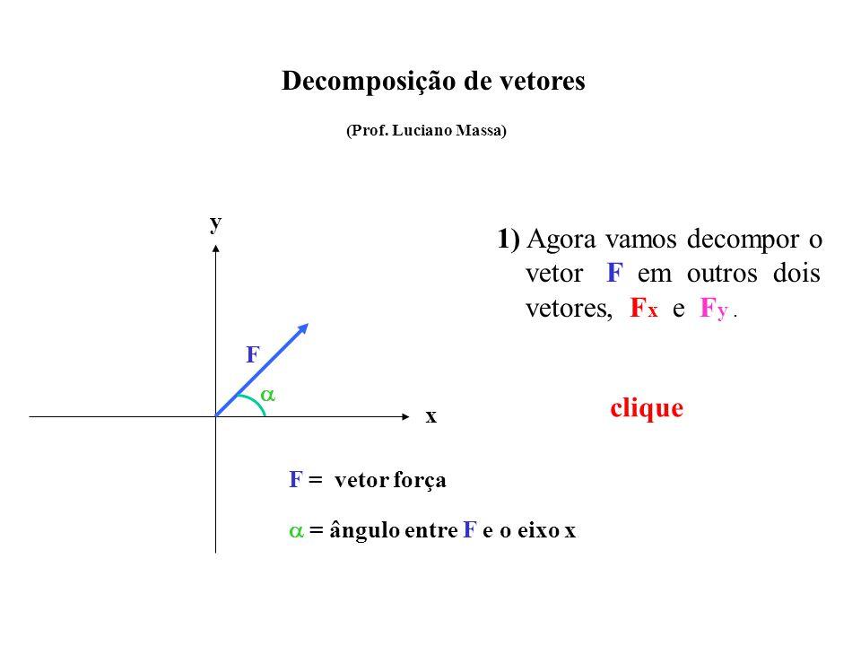 Decomposição de vetores x y F F = vetor força 1) Agora vamos decompor o vetor F em outros dois vetores, F x e F y.
