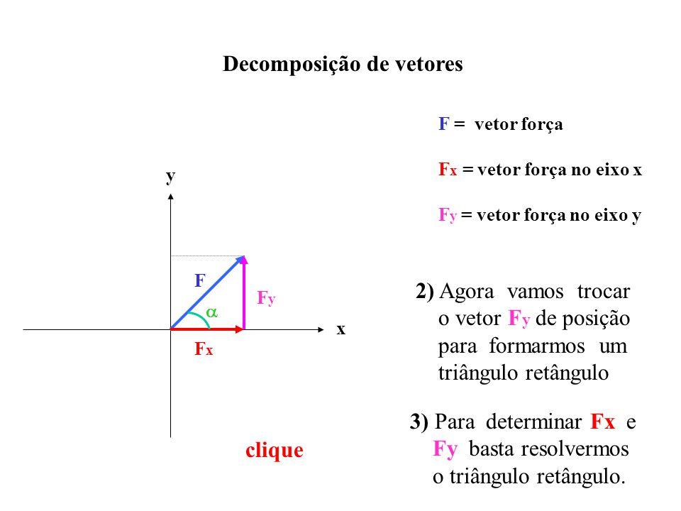 Decomposição de vetores x y F F = vetor força FxFx FyFy F x = vetor força no eixo x F y = vetor força no eixo y 2) Agora vamos trocar o vetor F y de posição para formarmos um triângulo retângulo 3) Para determinar Fx e Fy basta resolvermos o triângulo retângulo.
