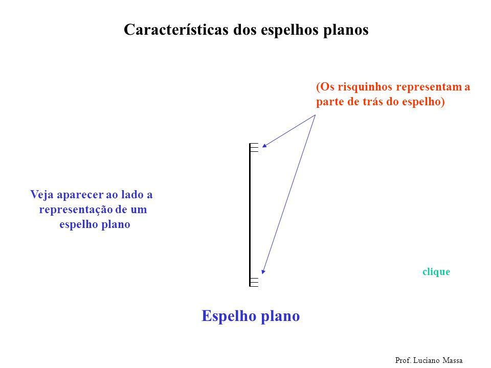 Espelho plano Características dos espelhos planos Prof.