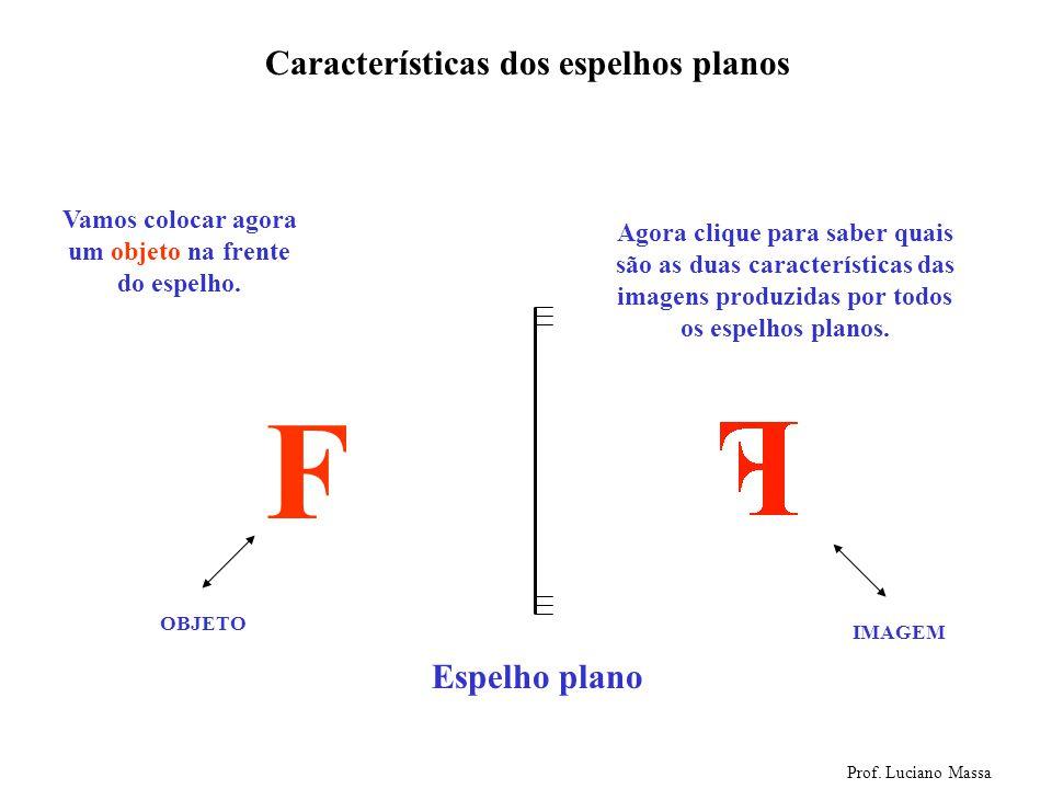 Espelho plano Características dos espelhos planos Prof. Luciano Massa Vamos colocar agora um objeto na frente do espelho. F OBJETO Com certeza iremos