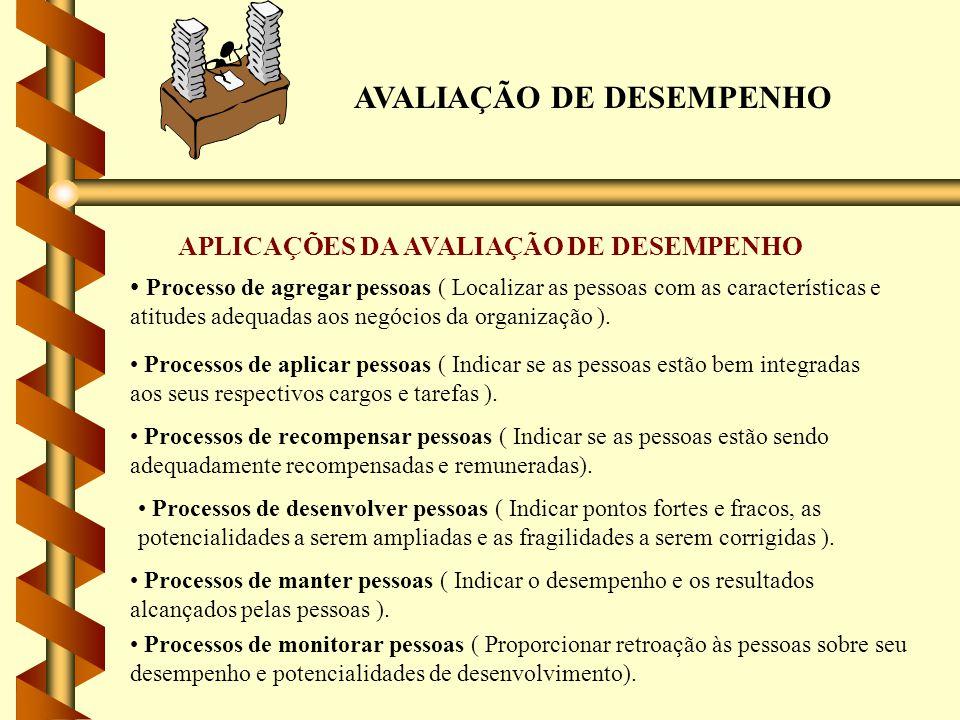 AVALIAÇÃO DE DESEMPENHO APLICAÇÕES DA AVALIAÇÃO DE DESEMPENHO Processo de agregar pessoas ( Localizar as pessoas com as características e atitudes ade