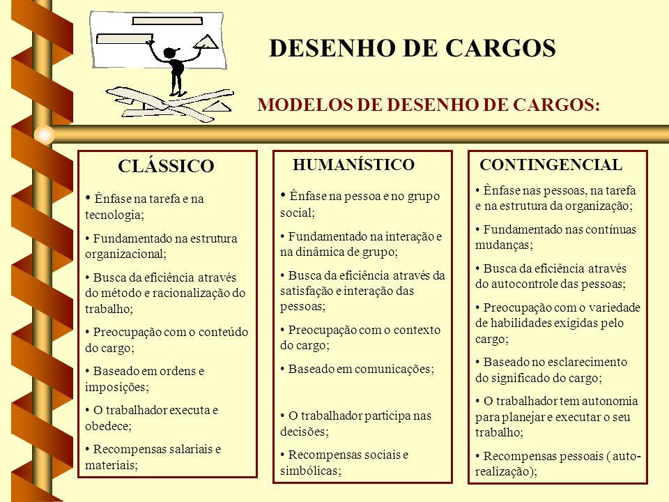 DESENHO DE CARGOS MODELOS DE DESENHO DE CARGOS: CLÁSSICO Ênfase na tarefa e na tecnologia; Fundamentado na estrutura organizacional; Busca da eficiênc