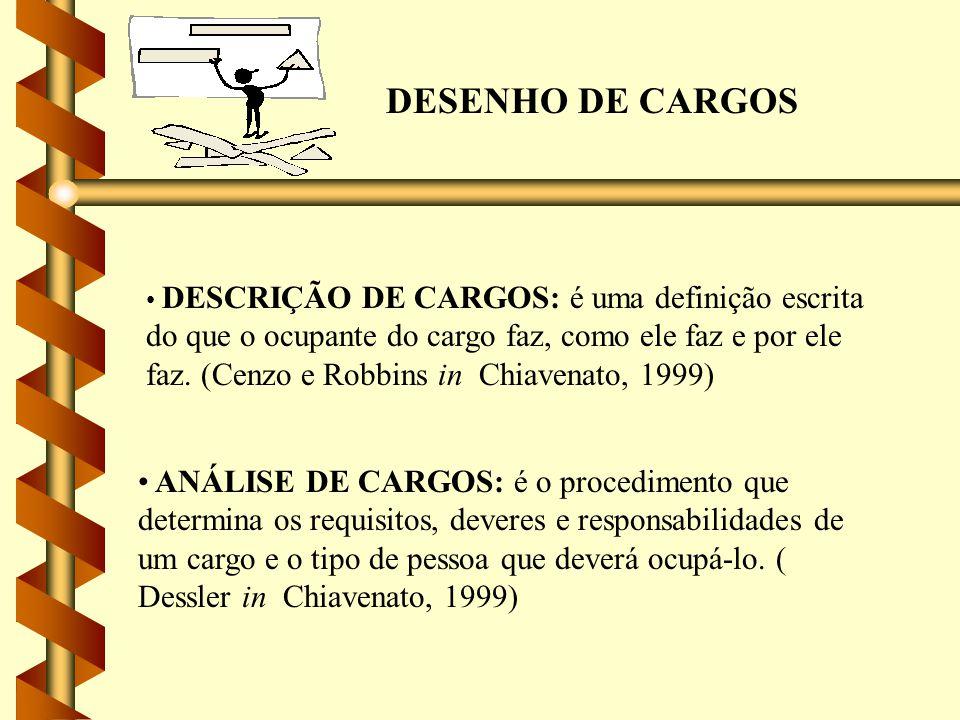 DESENHO DE CARGOS DESCRIÇÃO DE CARGOS: é uma definição escrita do que o ocupante do cargo faz, como ele faz e por ele faz. (Cenzo e Robbins in Chiaven