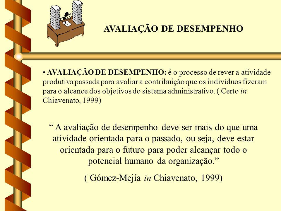 AVALIAÇÃO DE DESEMPENHO POR QUE AVALIAR O DESEMPENHO.