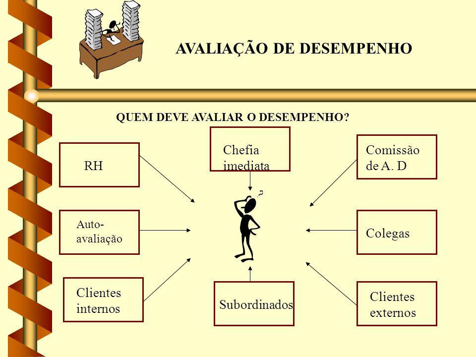 AVALIAÇÃO DE DESEMPENHO MÉTODOS DE AVALIAÇÃO DE DESEMPENHO TRADIC IONAIS: 1.